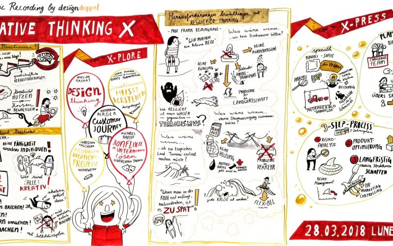 Creative Thinking X Lüneburg Graphic Recording Illustration