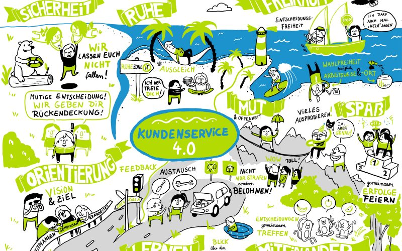 Graphic Recording Infografik remote