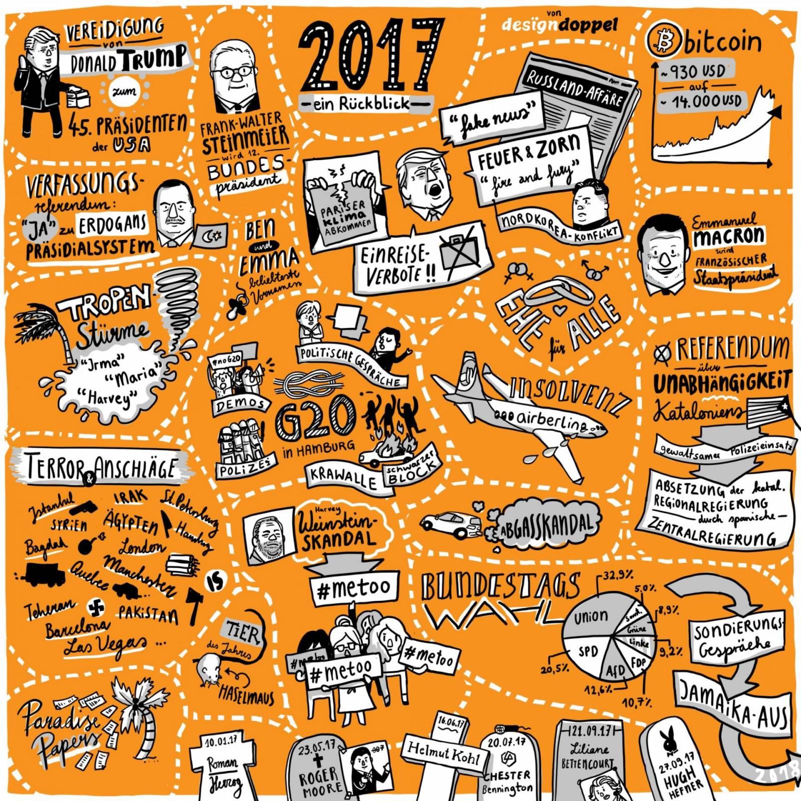 Illustrierter Jahresrückblick 2017