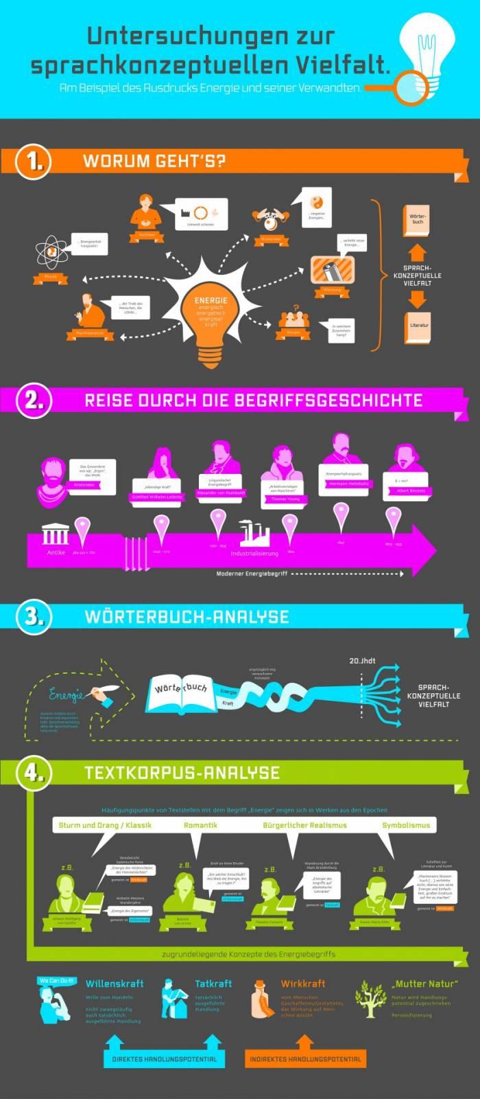 Infografik Adobe Unicum Illustration