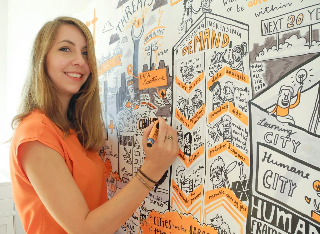 Renate Pommerening Designdoppel Illustration Graphic Recording F