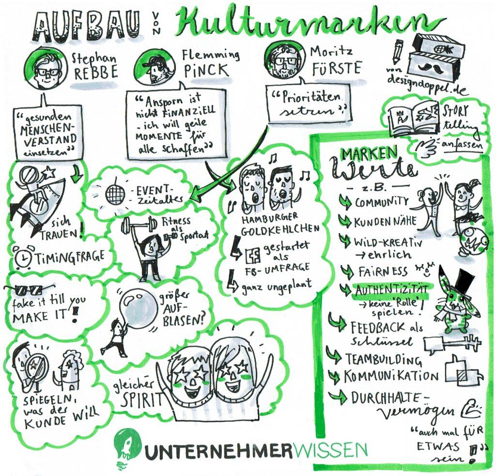 Sketchnote Unternehmerwissen Konferenz Kulturmarken