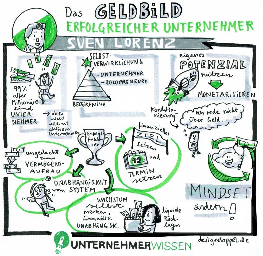 Sketchnote Sven Lorenz Geld-Bild erfolgreicher Unternehmer
