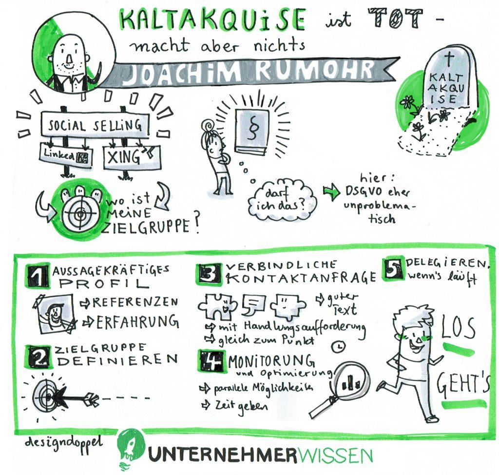 Sketchnote Joachim Rumohr Unternehmerwissen Kaltakquise ist tot