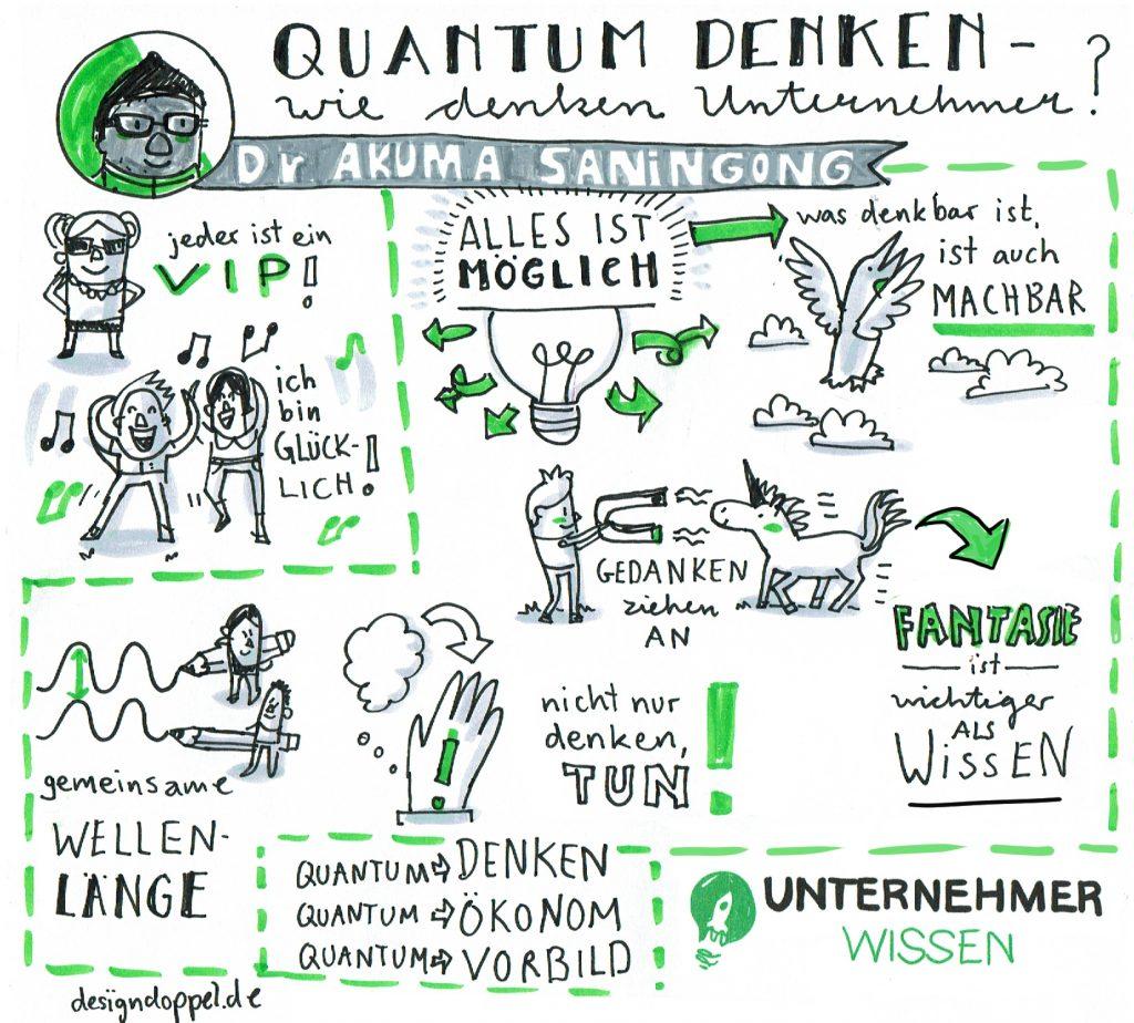 Sketchnote Quantum Denken Dr Akuma Saningong