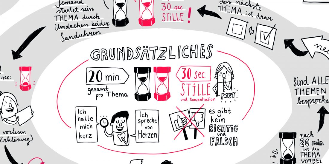 Listening Project illustrierte Spielregeln Illustration Infograf