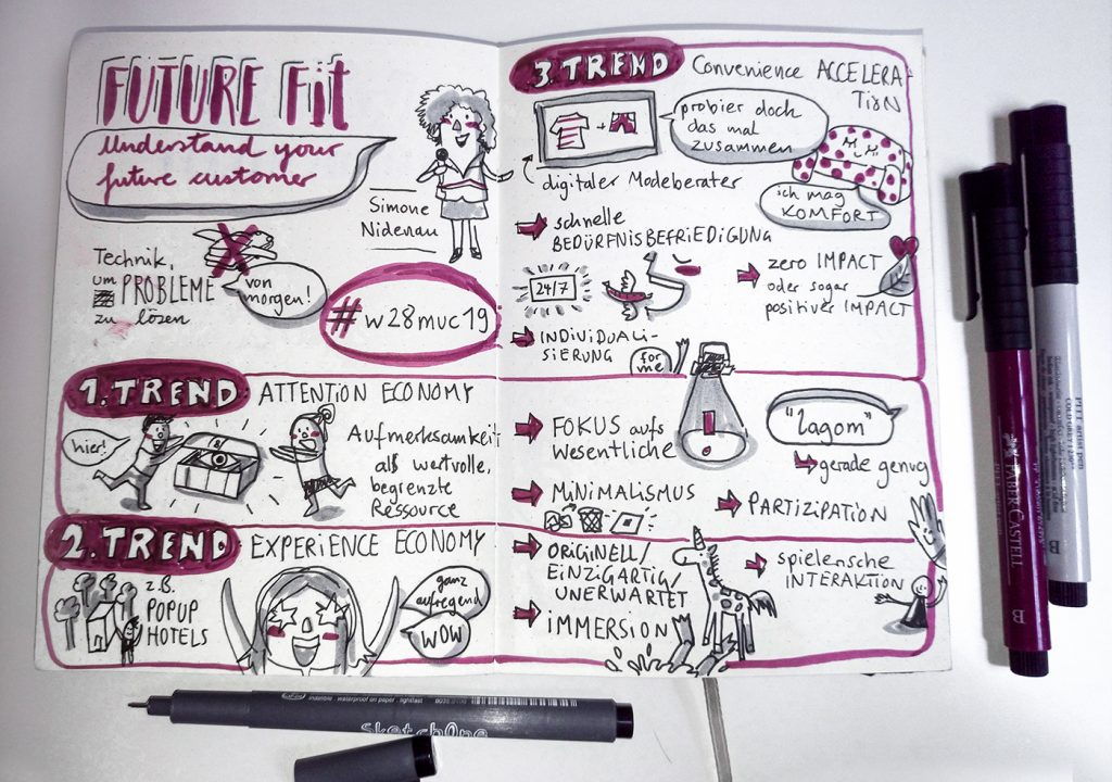 Sketchnotes Graphic Recorder Branchentreff w28muc19 Future Fit