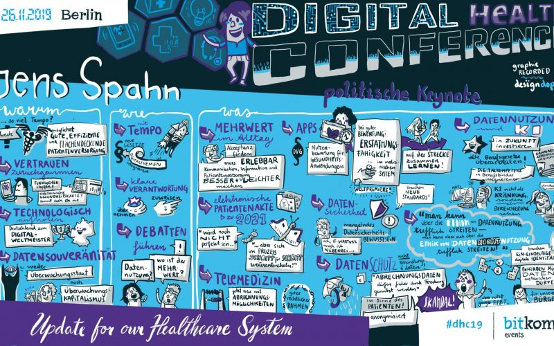 Digital Health Conference 2019 digitales Graphic Recording Jens Spahn